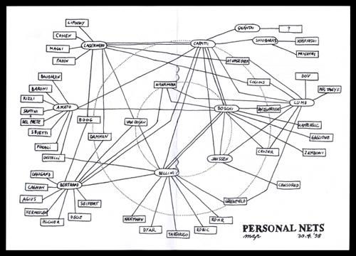 http://revista.escaner.cl/files/u202/11-grafo-personal-nets-bruno-capatti-retiro_0.jpg
