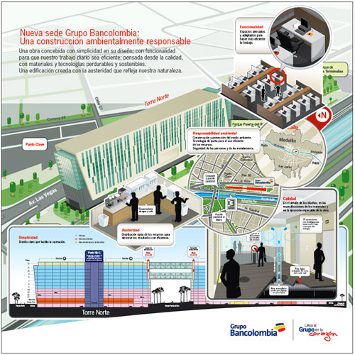 http://revista.escaner.cl/files/u202/infografico_bancolombia.jpg